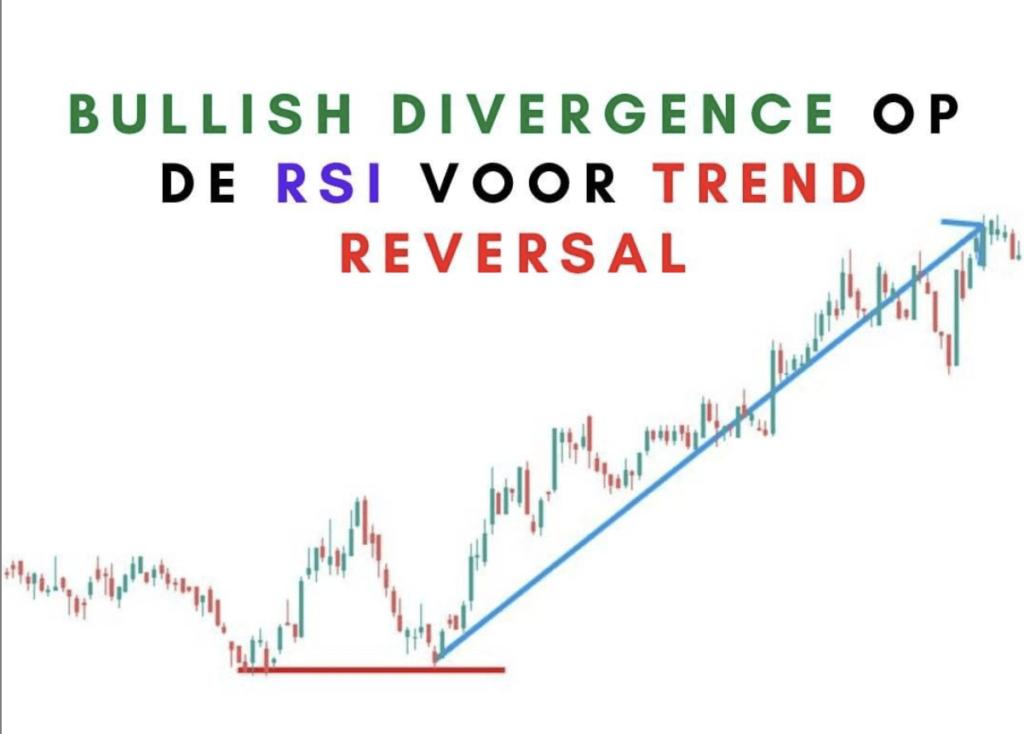 Divergentie TA