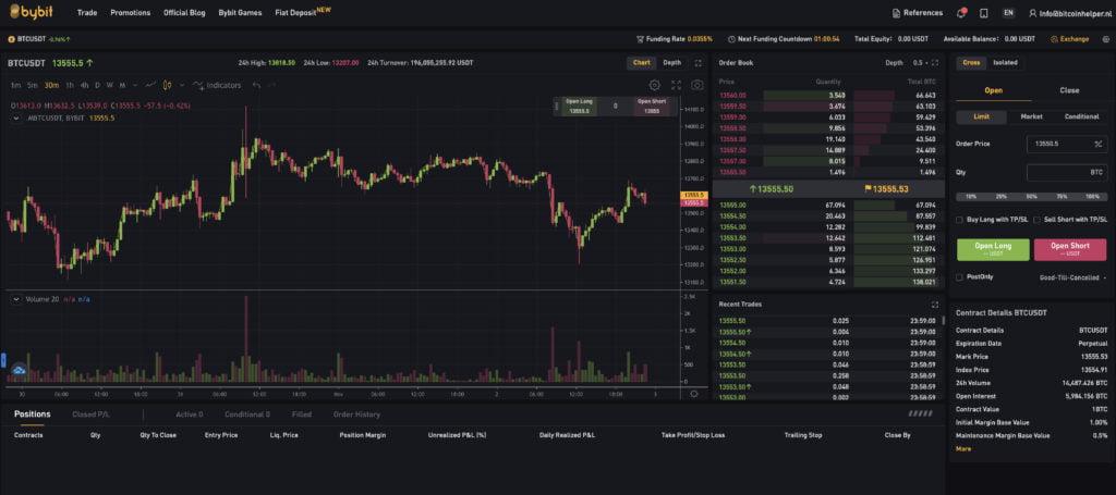 Bybit Exchange NL