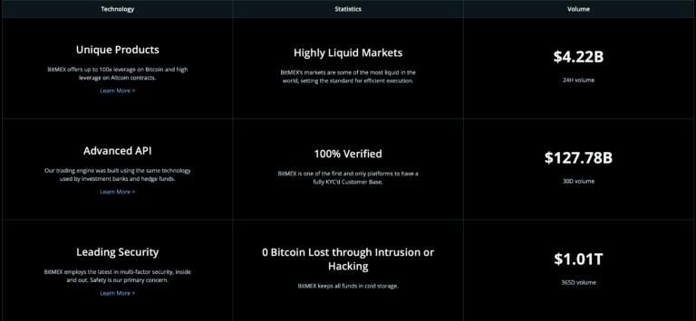 Bitmex-exchange-2021